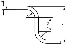 BS8666 Minimum dimensions